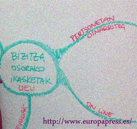 Photo of INOZENTE EGUNEKO BERRI GARRANTZITSUA: Unibertsitate titulu berria UEU eta TTiKLiK! elkarlanean: gurasotasunaren oinarriak