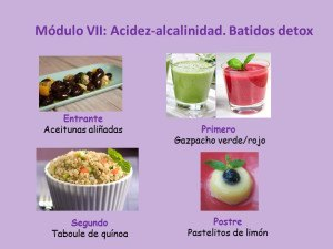 MÓDULO VII: Acidez-alcalinidad. Batidos Detox
